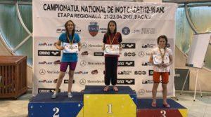 Etapa Regionala Campionatul National de Cadeti 12-14 ani